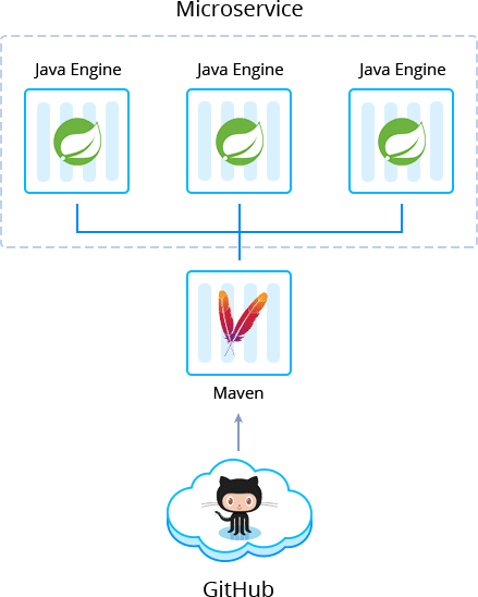 1672-1-maven-microservice-package