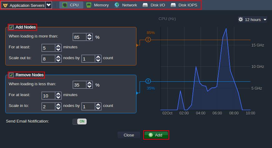 2730-1-managing-node-triggers