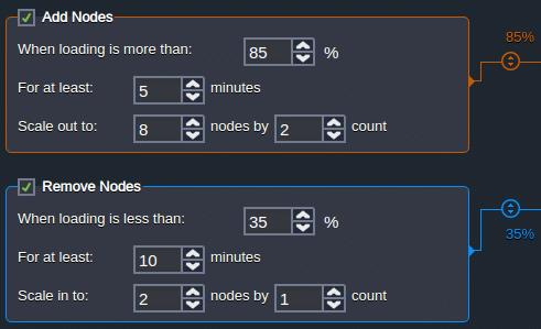 2730-1-resource-trigger-add-nodes