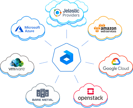 2750-1-jelastic-paas-unified-cloud