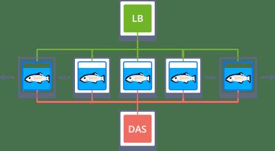 2757-1-glassfish-infrastructure
