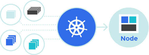 3671-1-kubernetes-container-grouping
