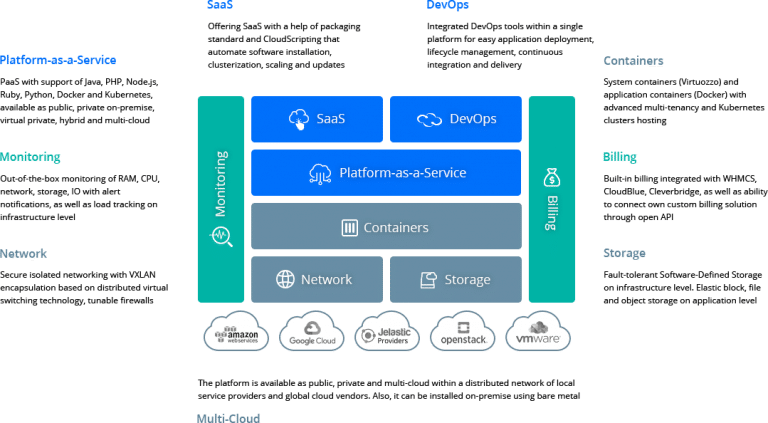 3742-1-freedom-of-choice-with-jelastic-multi-cloud-paas