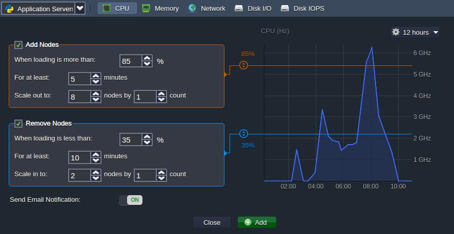 3806-1-automatic-horizontal-scaling-of-python-application