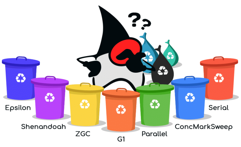 4034-1-java-garbage-collector-types