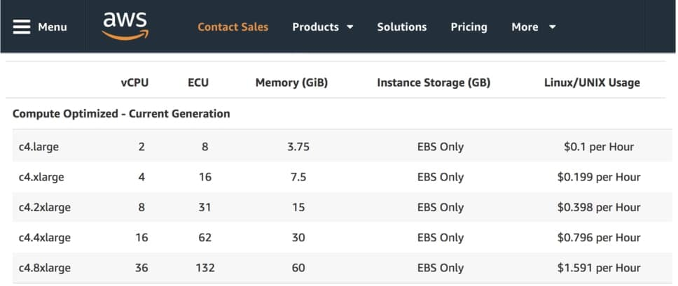 820-1-aws-pay-for-the-limits-pricing